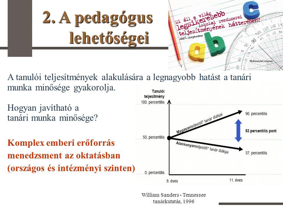 2. A pedagógus lehetőségei A tanulói teljesítmények alakulására a legnagyobb hatást a tanári munka minősége gyakorolja. Hogyan javítható a tanári munk