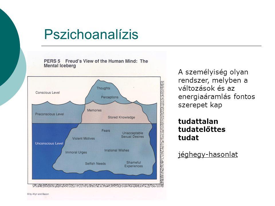 Pszichoanalízis A személyiség olyan rendszer, melyben a változások és az energiaáramlás fontos szerepet kap tudattalan tudatelőttes tudat jéghegy-haso