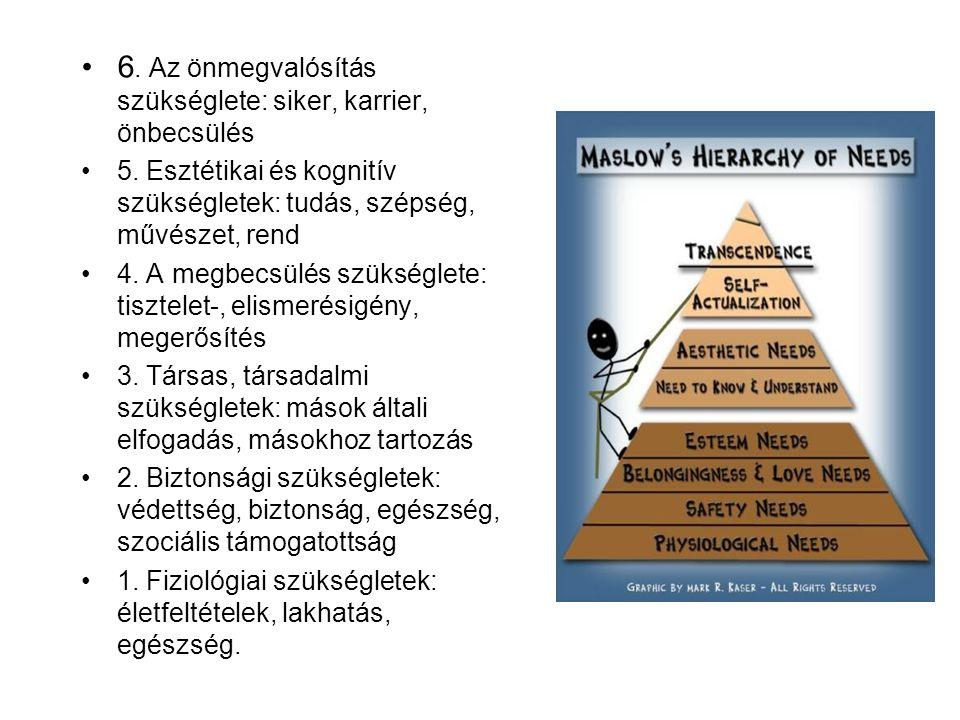 •6. Az önmegvalósítás szükséglete: siker, karrier, önbecsülés •5. Esztétikai és kognitív szükségletek: tudás, szépség, művészet, rend •4. A megbecsülé
