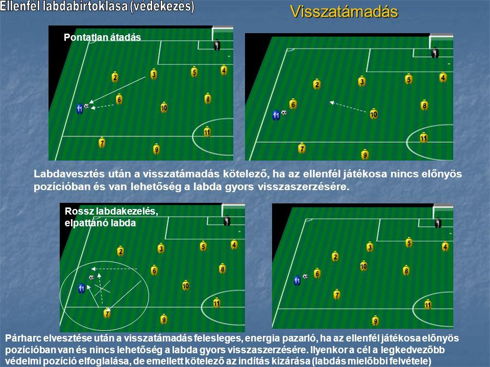 Visszatámadás Labdavesztés után a visszatámadás kötelező, ha az ellenfél játékosa nincs előnyös pozícióban és van lehetőség a labda gyors visszaszerzé