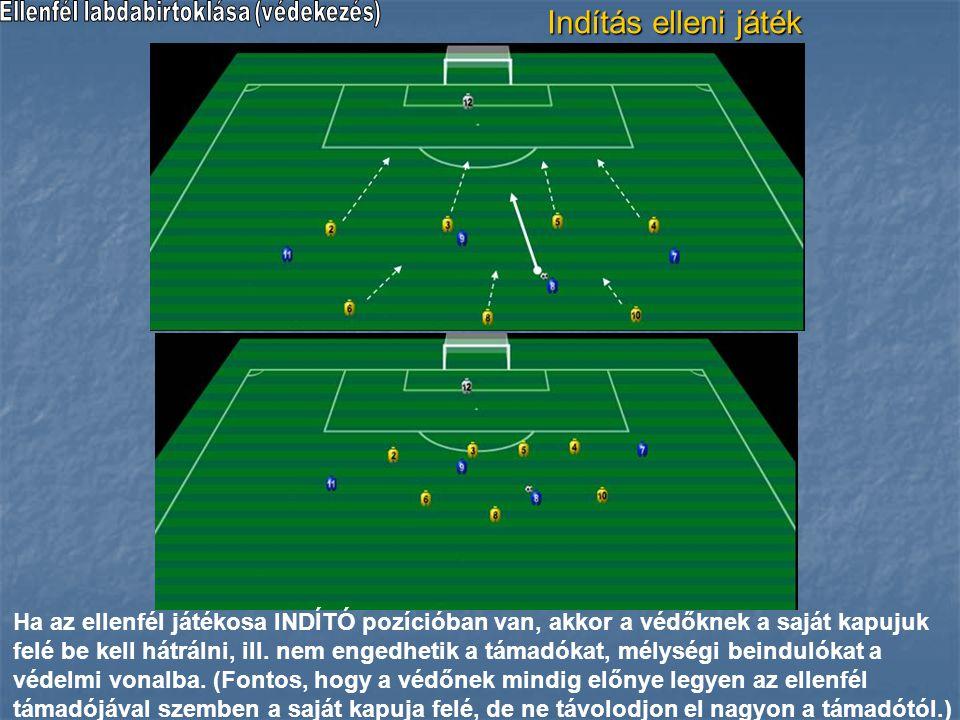 Indítás elleni játék Ha az ellenfél játékosa INDÍTÓ pozícióban van, akkor a védőknek a saját kapujuk felé be kell hátrálni, ill. nem engedhetik a táma
