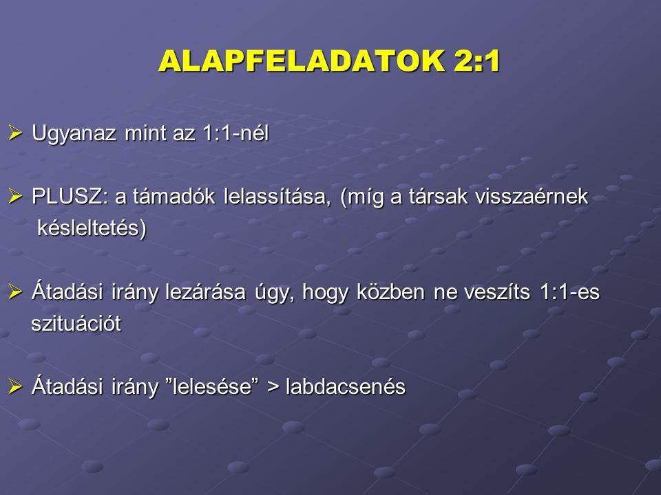ALAPFELADATOK 2:1  Ugyanaz mint az 1:1-nél  PLUSZ: a támadók lelassítása, (míg a társak visszaérnek késleltetés) késleltetés)  Átadási irány lezárá