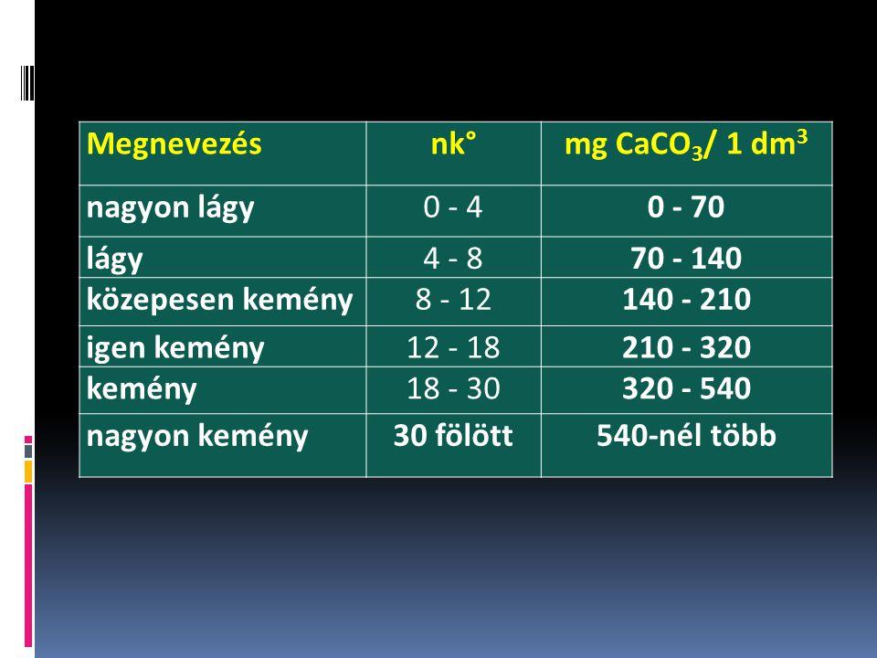 Megnevezésnk°mg CaCO 3 / 1 dm 3 nagyon lágy0 - 40 - 70 lágy4 - 870 - 140 közepesen kemény8 - 12140 - 210 igen kemény12 - 18210 - 320 kemény18 - 30320