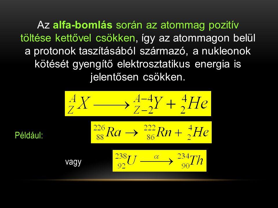 Az alfa-bomlás során az atommag pozitív töltése kettővel csökken, így az atommagon belül a protonok taszításából származó, a nukleonok kötését gyengít