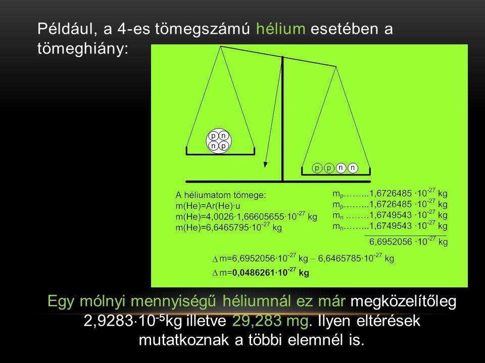 Például, a 4-es tömegszámú hélium esetében a tömeghiány: Egy mólnyi mennyiségű héliumnál ez már megközelítőleg 2,9283  10 -5 kg illetve 29,283 mg. Il
