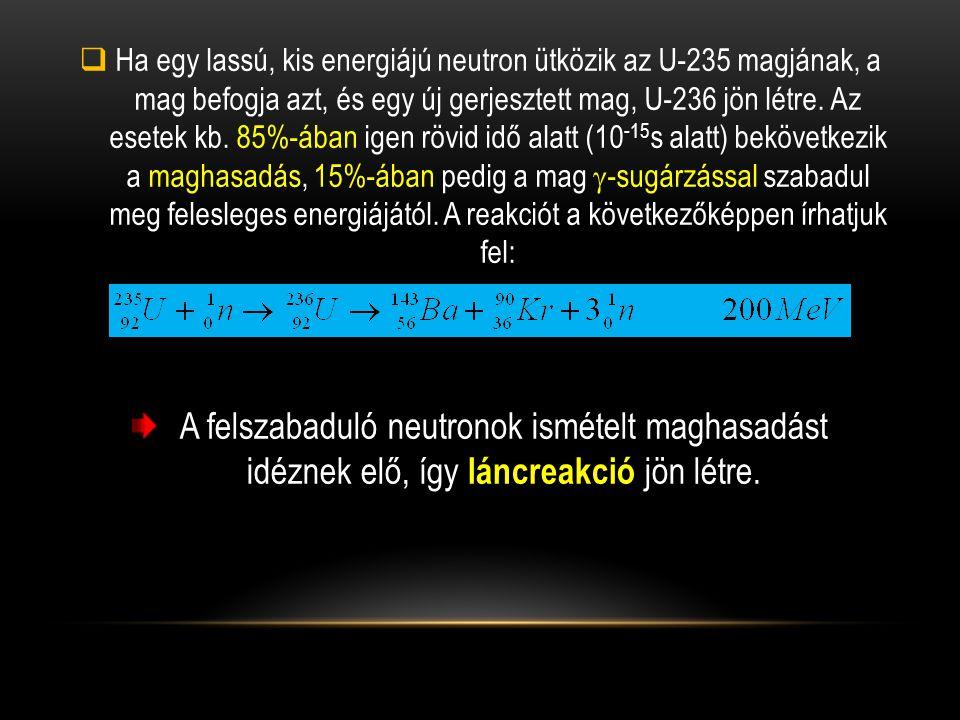  Ha egy lassú, kis energiájú neutron ütközik az U-235 magjának, a mag befogja azt, és egy új gerjesztett mag, U-236 jön létre. Az esetek kb. 85%-ában