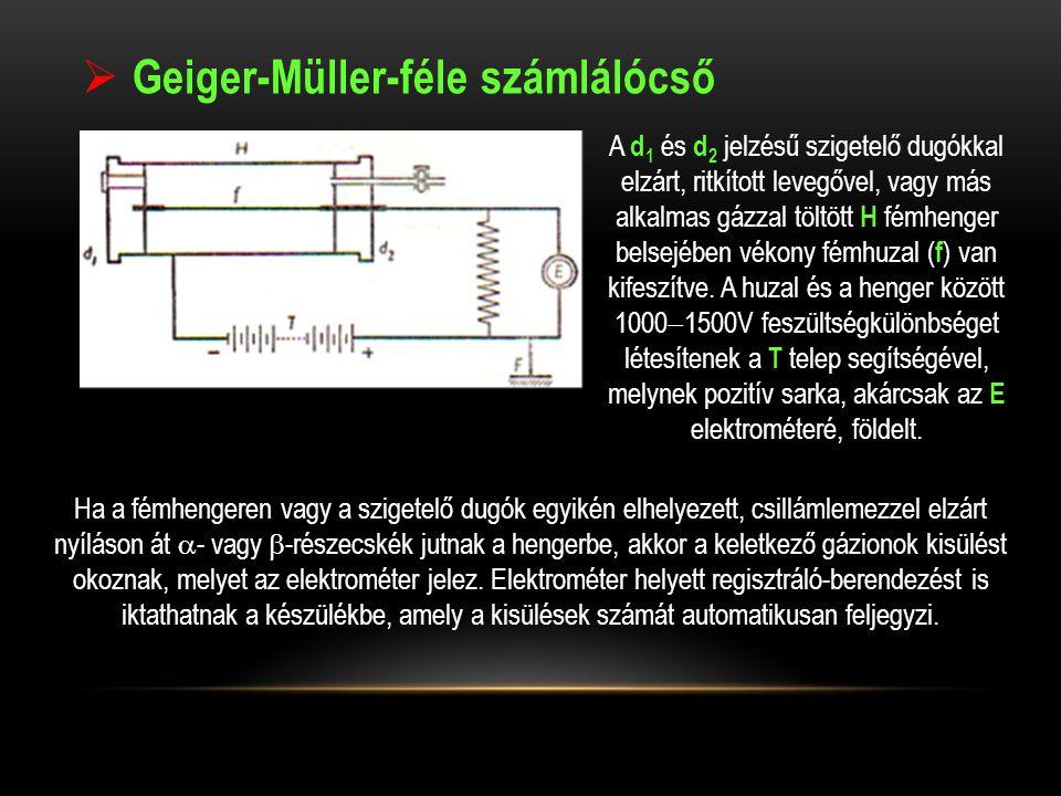  Geiger-Müller-féle számlálócső A d 1 és d 2 jelzésű szigetelő dugókkal elzárt, ritkított levegővel, vagy más alkalmas gázzal töltött H fémhenger bel