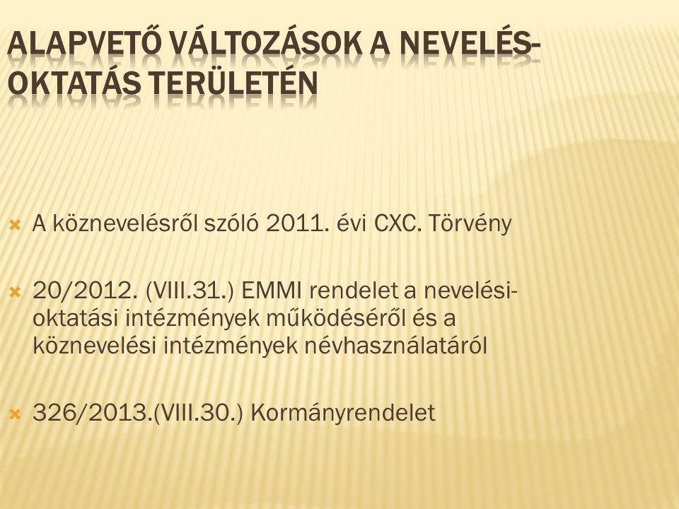  A köznevelésről szóló 2011. évi CXC. Törvény  20/2012. (VIII.31.) EMMI rendelet a nevelési- oktatási intézmények működéséről és a köznevelési intéz