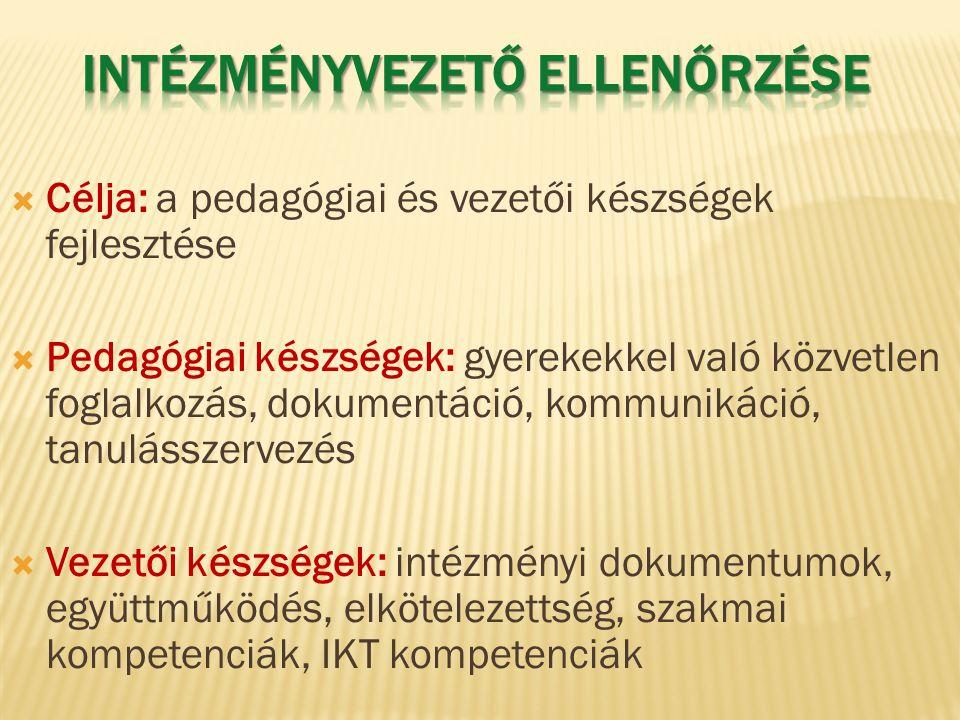  Célja: a pedagógiai és vezetői készségek fejlesztése  Pedagógiai készségek: gyerekekkel való közvetlen foglalkozás, dokumentáció, kommunikáció, tan