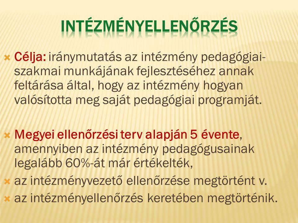 Célja: iránymutatás az intézmény pedagógiai- szakmai munkájának fejlesztéséhez annak feltárása által, hogy az intézmény hogyan valósította meg saját