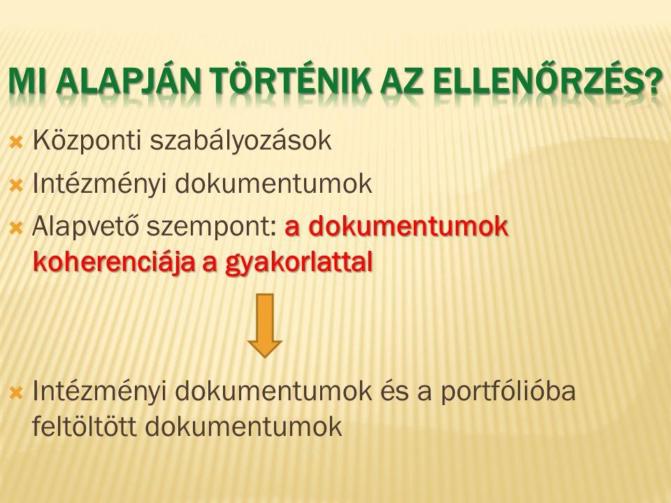 Központi szabályozások  Intézményi dokumentumok a dokumentumok koherenciája a gyakorlattal  Alapvető szempont: a dokumentumok koherenciája a gyako