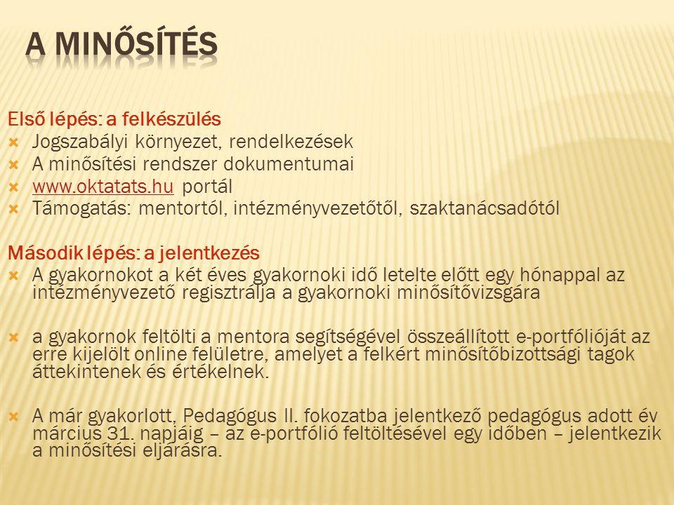 Első lépés: a felkészülés  Jogszabályi környezet, rendelkezések  A minősítési rendszer dokumentumai  www.oktatats.hu portál www.oktatats.hu  Támog