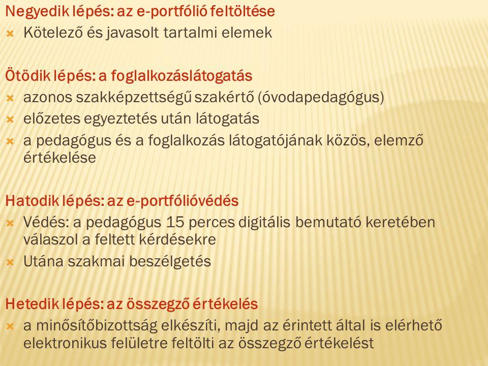 Negyedik lépés: az e-portfólió feltöltése  Kötelező és javasolt tartalmi elemek Ötödik lépés: a foglalkozáslátogatás  azonos szakképzettségű szakért