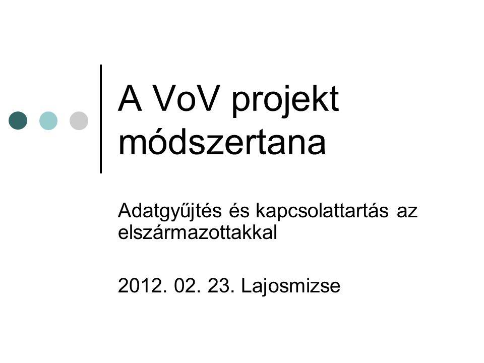 A VoV projekt módszertana Adatgyűjtés és kapcsolattartás az elszármazottakkal 2012. 02. 23. Lajosmizse