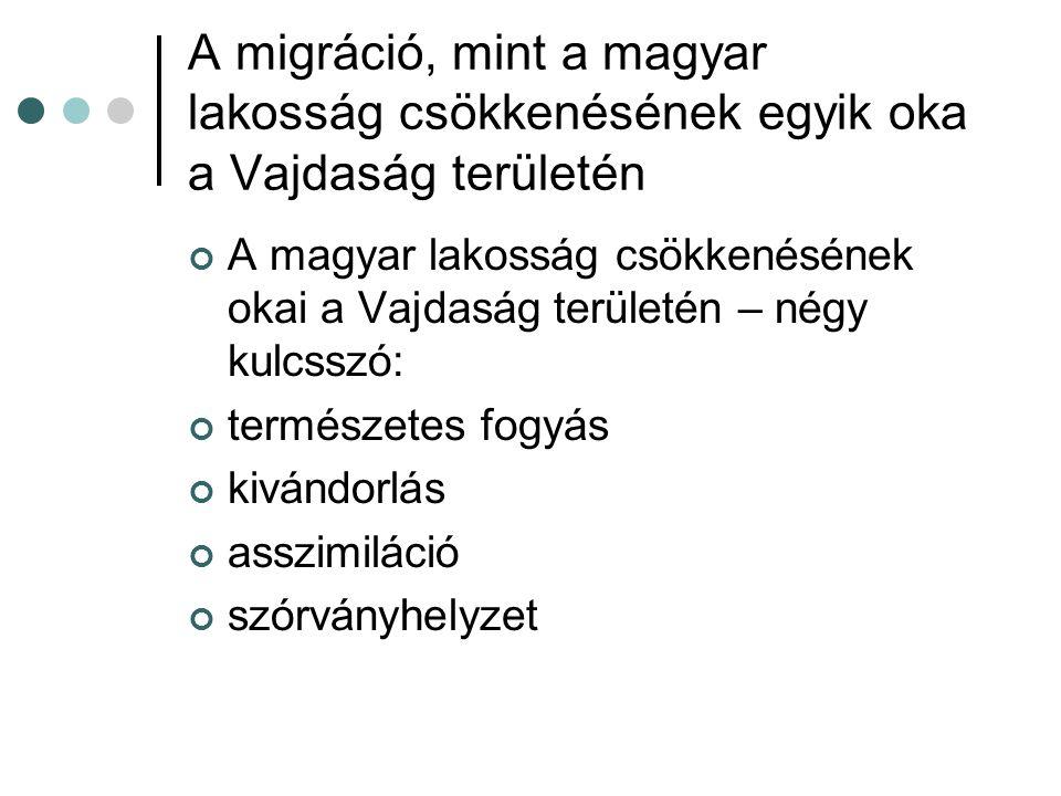 A migráció, mint a magyar lakosság csökkenésének egyik oka a Vajdaság területén A magyar lakosság csökkenésének okai a Vajdaság területén – négy kulcsszó: természetes fogyás kivándorlás asszimiláció szórványhelyzet