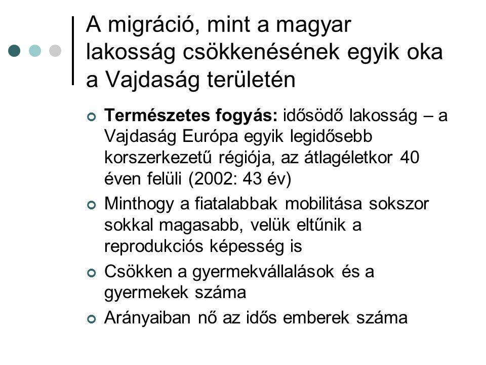 A migráció, mint a magyar lakosság csökkenésének egyik oka a Vajdaság területén Természetes fogyás: idősödő lakosság – a Vajdaság Európa egyik legidősebb korszerkezetű régiója, az átlagéletkor 40 éven felüli (2002: 43 év) Minthogy a fiatalabbak mobilitása sokszor sokkal magasabb, velük eltűnik a reprodukciós képesség is Csökken a gyermekvállalások és a gyermekek száma Arányaiban nő az idős emberek száma