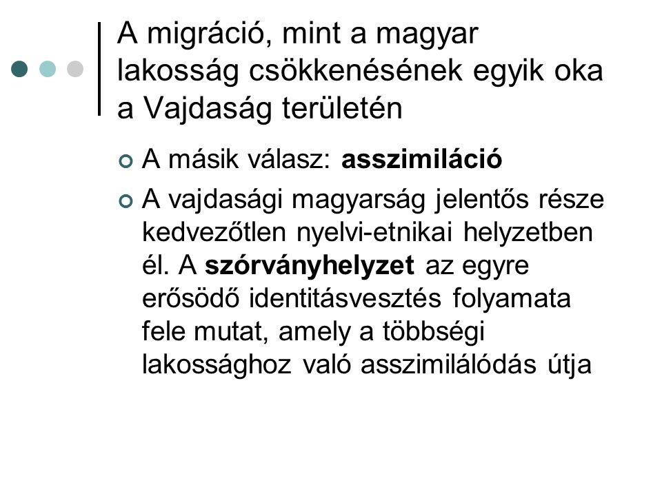 A migráció, mint a magyar lakosság csökkenésének egyik oka a Vajdaság területén A másik válasz: asszimiláció A vajdasági magyarság jelentős része kedvezőtlen nyelvi-etnikai helyzetben él.