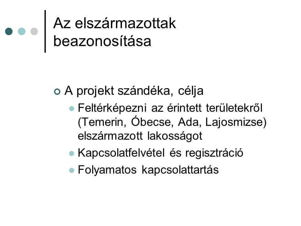 Az elszármazottak beazonosítása A projekt szándéka, célja  Feltérképezni az érintett területekről (Temerin, Óbecse, Ada, Lajosmizse) elszármazott lakosságot  Kapcsolatfelvétel és regisztráció  Folyamatos kapcsolattartás
