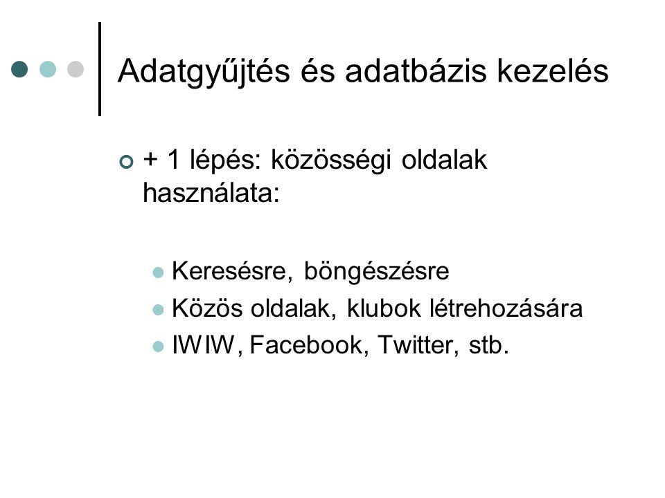Adatgyűjtés és adatbázis kezelés + 1 lépés: közösségi oldalak használata:  Keresésre, böngészésre  Közös oldalak, klubok létrehozására  IWIW, Faceb
