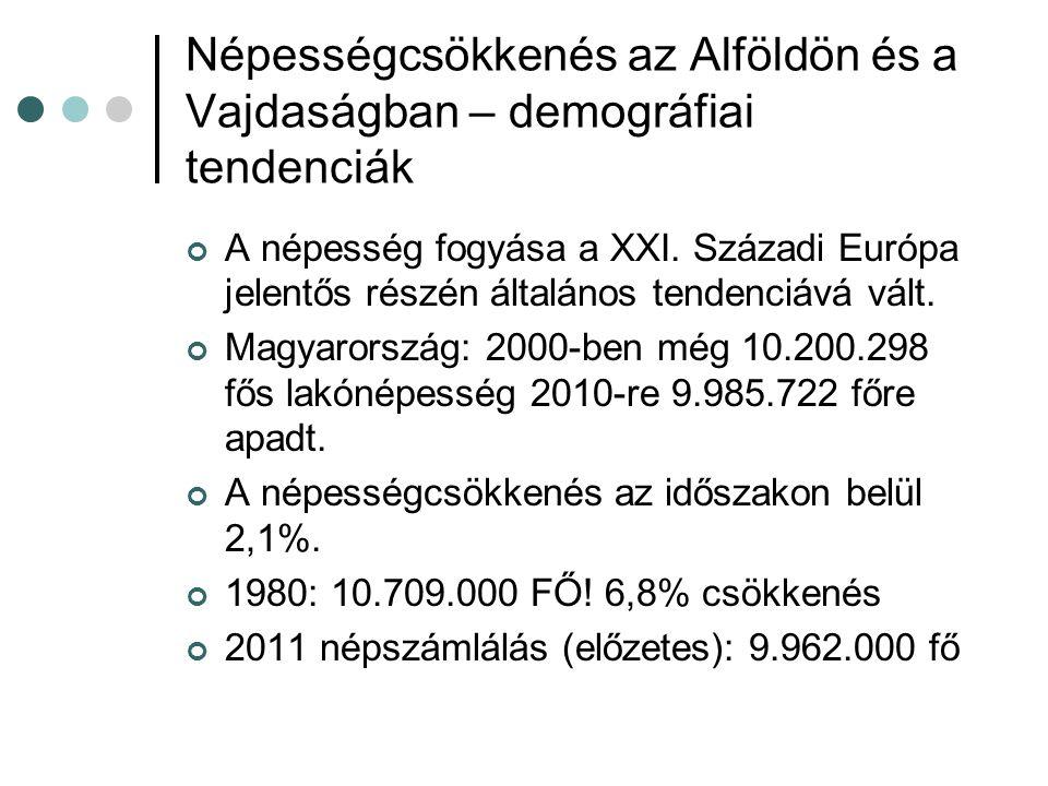 Népességcsökkenés az Alföldön és a Vajdaságban – demográfiai tendenciák A népesség fogyása a XXI. Századi Európa jelentős részén általános tendenciává