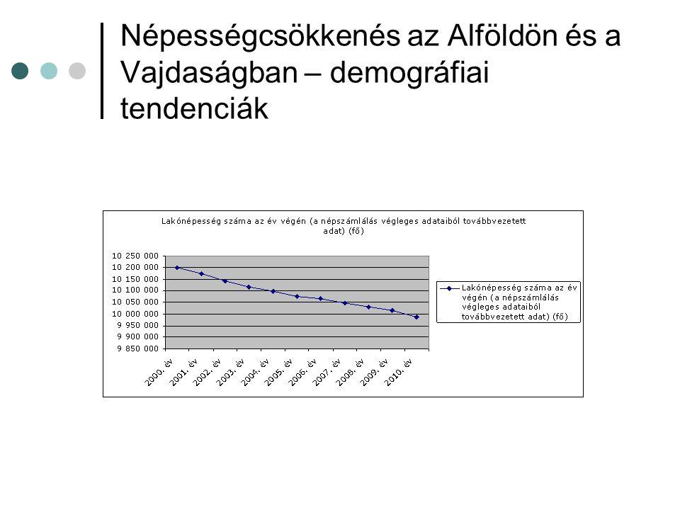 Népességcsökkenés az Alföldön és a Vajdaságban – demográfiai tendenciák