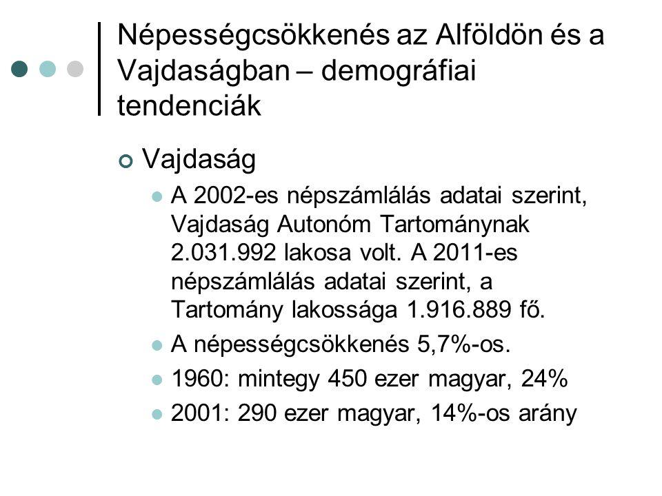 Népességcsökkenés az Alföldön és a Vajdaságban – demográfiai tendenciák Vajdaság  A 2002-es népszámlálás adatai szerint, Vajdaság Autonóm Tartományna