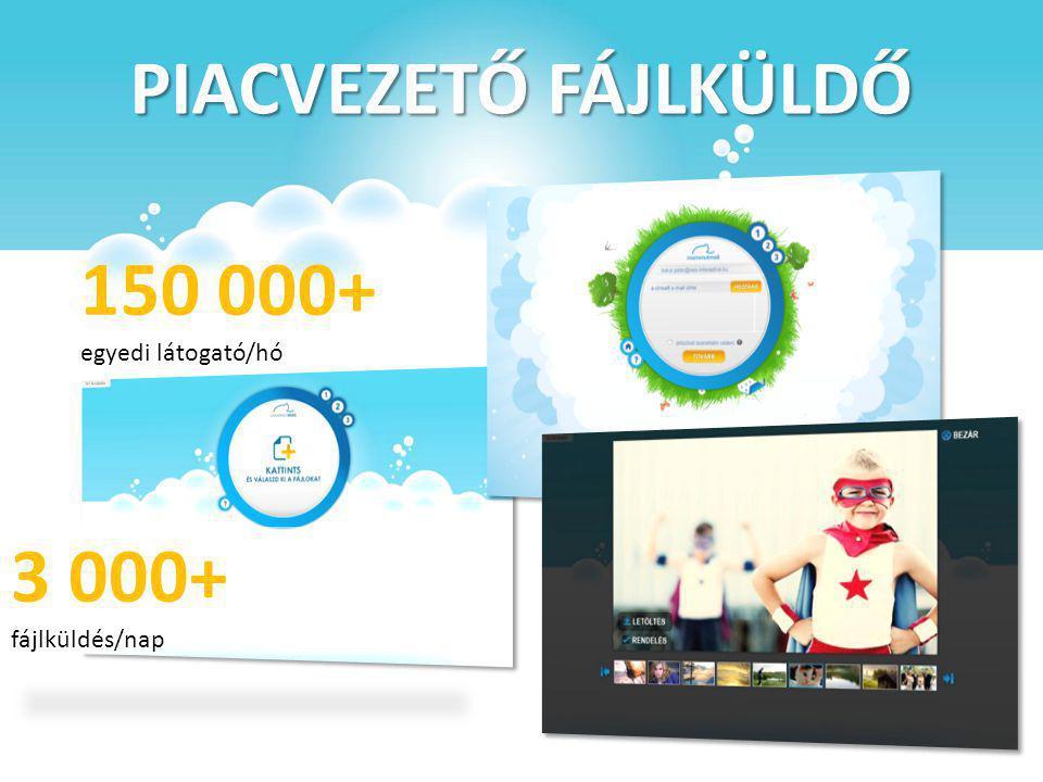 EGÉSZOLDALAS VIDEÓHIRDETÉS www.mammutmail.com/videohirdetes/ NÉZD MEG ÉLŐBEN.