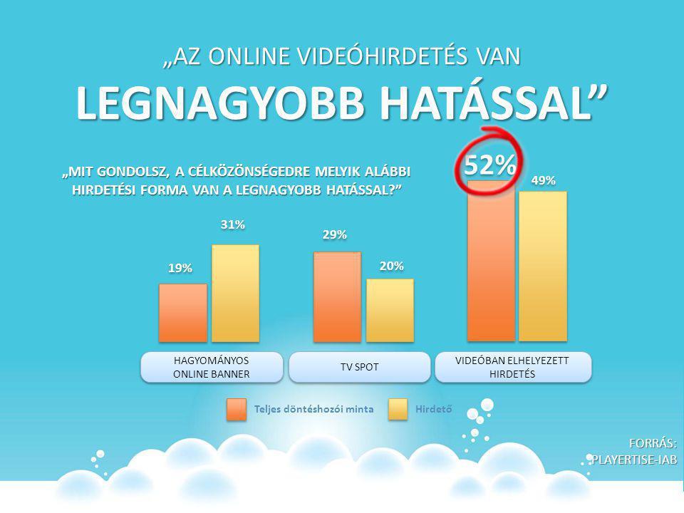 TARIFALISTA Az árak listaárak, forintban értendőek, az ÁFA-t, illetve a hosting díjakat nem tartalmazzák.