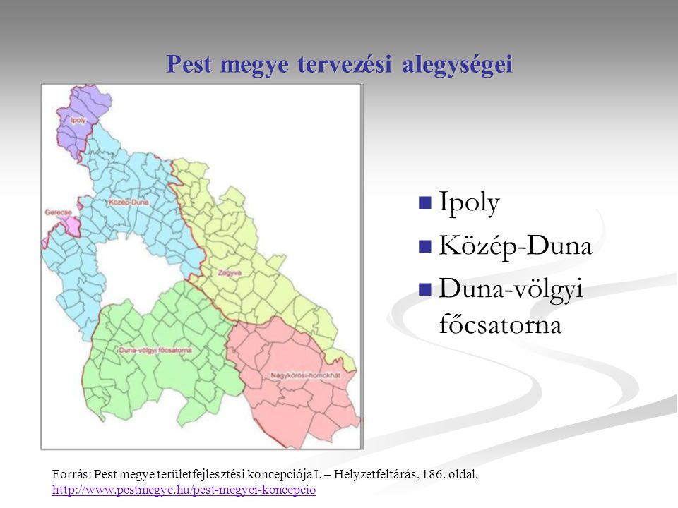 Pest megye tervezési alegységei Forrás: Pest megye területfejlesztési koncepciója I. – Helyzetfeltárás, 186. oldal, http://www.pestmegye.hu/pest-megye