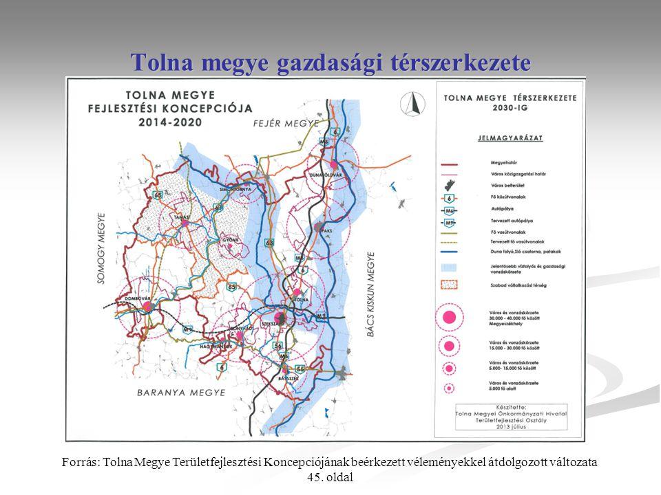 Tolna megye gazdasági térszerkezete Forrás: Tolna Megye Területfejlesztési Koncepciójának beérkezett véleményekkel átdolgozott változata 45. oldal