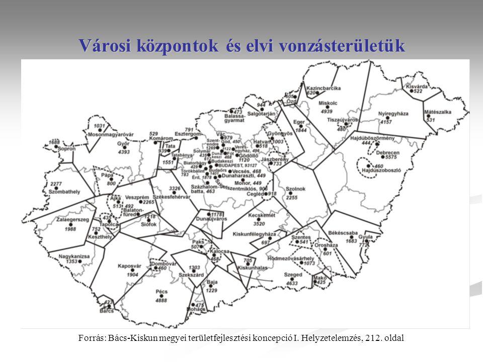 Városi központok és elvi vonzásterületük Forrás: Bács-Kiskun megyei területfejlesztési koncepció I. Helyzetelemzés, 212. oldal