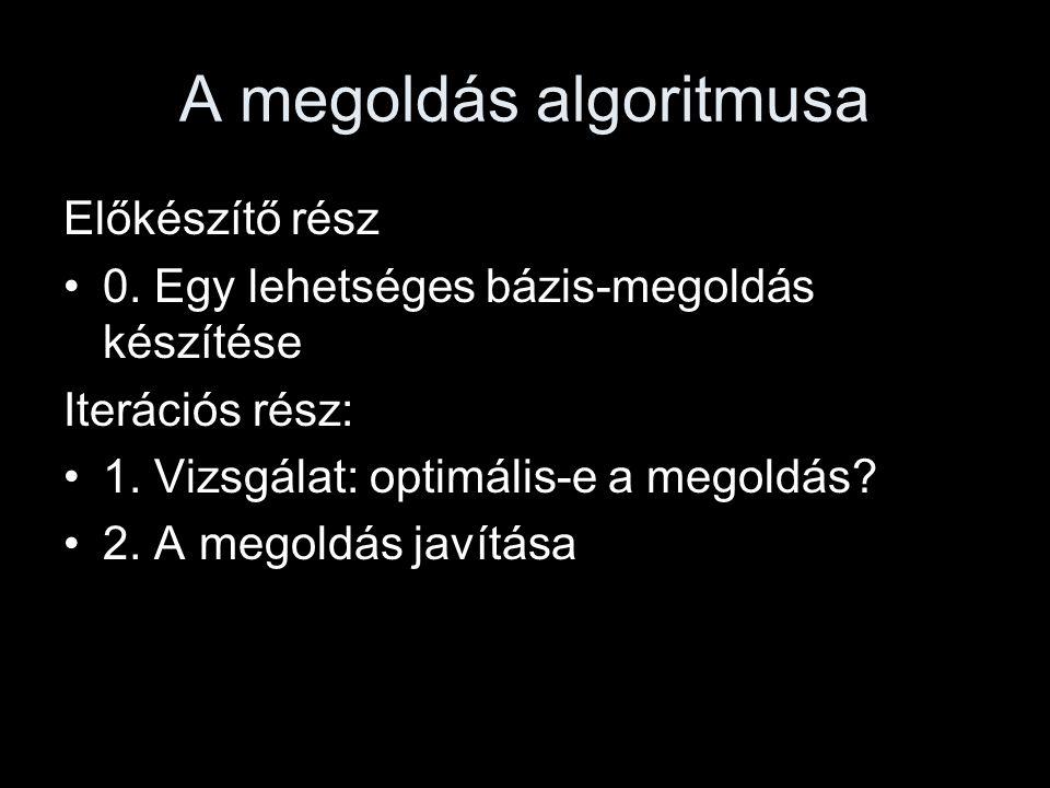 A megoldás algoritmusa Előkészítő rész •0. Egy lehetséges bázis-megoldás készítése Iterációs rész: •1. Vizsgálat: optimális-e a megoldás? •2. A megold