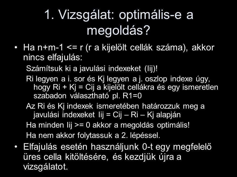 1. Vizsgálat: optimális-e a megoldás? •Ha n+m-1 <= r (r a kijelölt cellák száma), akkor nincs elfajulás: Számítsuk ki a javulási indexeket (Iij)! Ri l