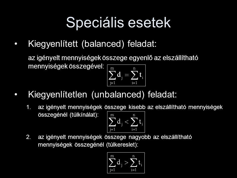 Speciális esetek •Kiegyenlített (balanced) feladat: az igényelt mennyiségek összege egyenlő az elszállítható mennyiségek összegével: •Kiegyenlítetlen