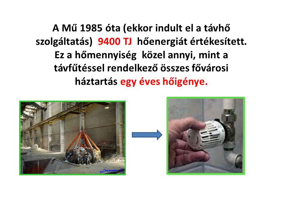 A Mű 1985 óta (ekkor indult el a távhő szolgáltatás) 9400 TJ hőenergiát értékesített. Ez a hőmennyiség közel annyi, mint a távfűtéssel rendelkező össz