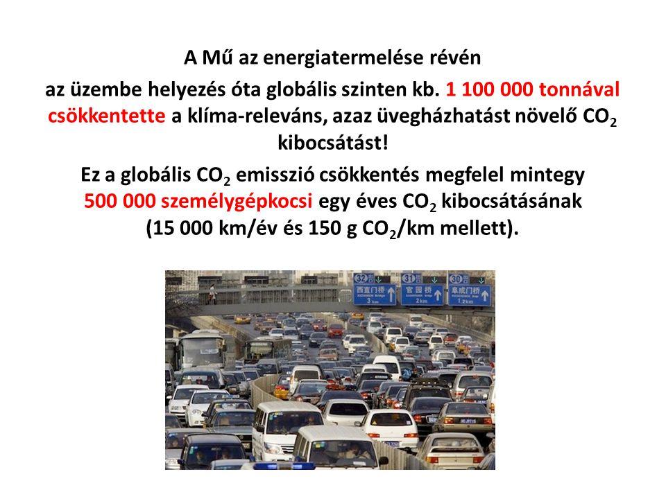 A Mű az energiatermelése révén az üzembe helyezés óta globális szinten kb. 1 100 000 tonnával csökkentette a klíma-releváns, azaz üvegházhatást növelő