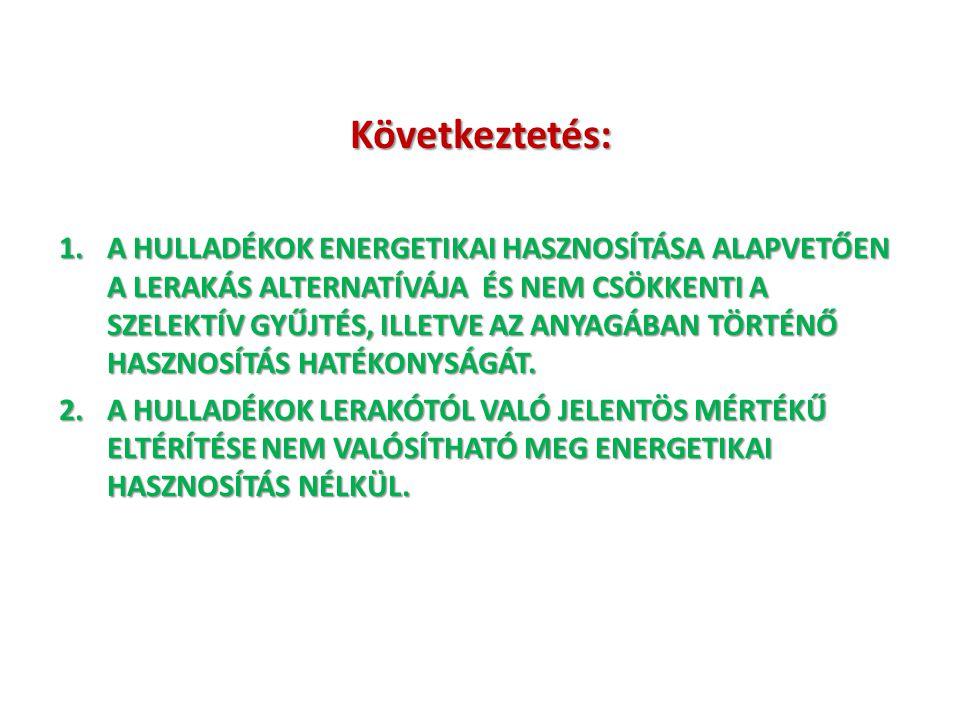 Következtetés: 1.A HULLADÉKOK ENERGETIKAI HASZNOSÍTÁSA ALAPVETŐEN A LERAKÁS ALTERNATÍVÁJA ÉS NEM CSÖKKENTI A SZELEKTÍV GYŰJTÉS, ILLETVE AZ ANYAGÁBAN T