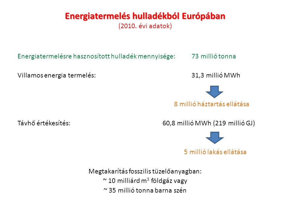 Energiatermelés hulladékból Európában Energiatermelés hulladékból Európában (2010. évi adatok) Energiatermelésre hasznosított hulladék mennyisége:73 m