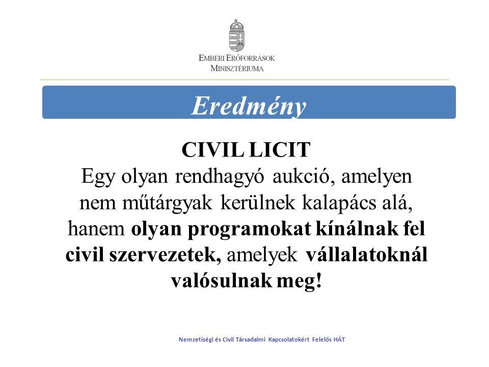 Eredmény CIVIL LICIT Egy olyan rendhagyó aukció, amelyen nem műtárgyak kerülnek kalapács alá, hanem olyan programokat kínálnak fel civil szervezetek, amelyek vállalatoknál valósulnak meg.