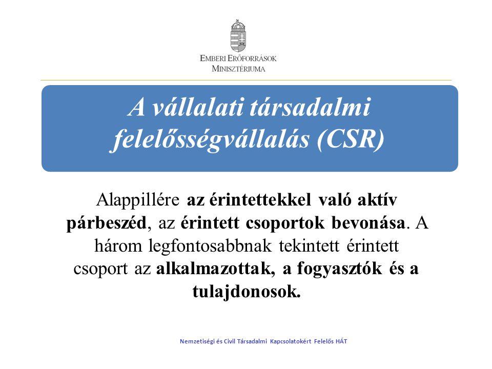 A vállalati társadalmi felelősségvállalás (CSR) Alappillére az érintettekkel való aktív párbeszéd, az érintett csoportok bevonása.