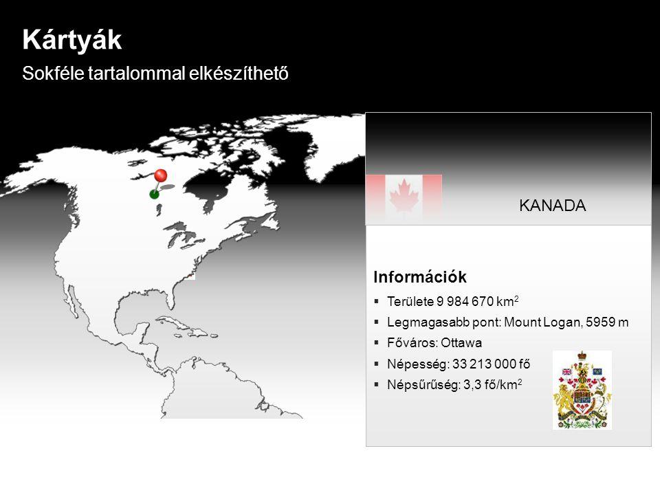 Sokféle tartalommal elkészíthető Kártyák Információk  Területe 9 984 670 km 2  Legmagasabb pont: Mount Logan, 5959 m  Főváros: Ottawa  Népesség: 33 213 000 fő  Népsűrűség: 3,3 fő/km 2 KANADA