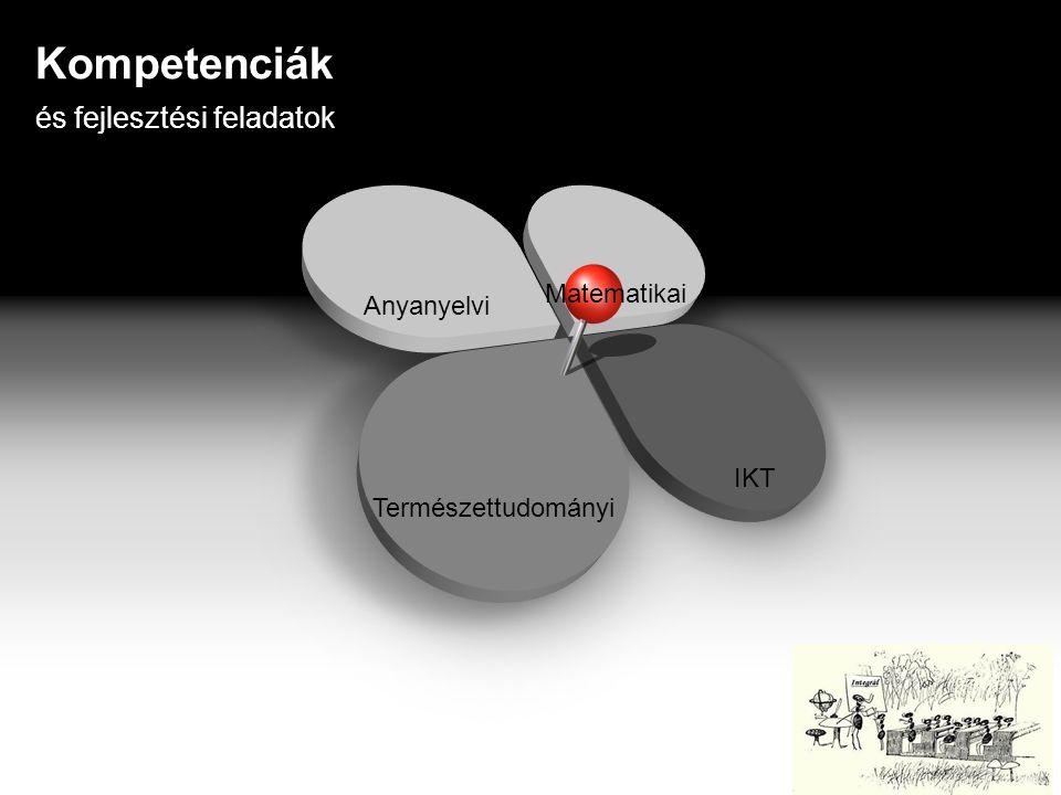Kompetenciák és fejlesztési feladatok Anyanyelvi Természettudományi IKT Matematikai