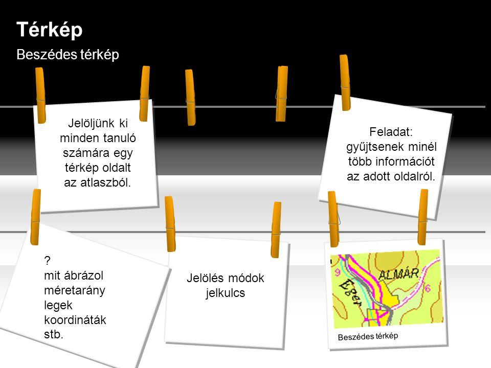 Szükséges eszközök  Vaktérkép  Színes ceruzák  Jó sok kérdés Szabályok A játékosok felváltva adnak információt egy országról.