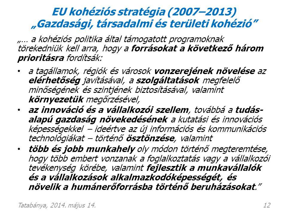 """EU kohéziós stratégia (2007–2013) """"Gazdasági, társadalmi és területi kohézió"""" """"… a kohéziós politika által támogatott programoknak törekedniük kell ar"""