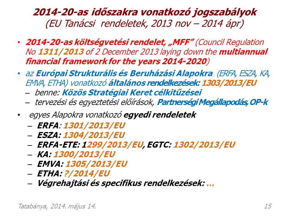 """2014-20-as időszakra vonatkozó jogszabályok (EU Tanácsi rendeletek, 2013 nov – 2014 ápr) • 2014-20-as költségvetési rendelet, """"MFF"""" (Council Regulatio"""