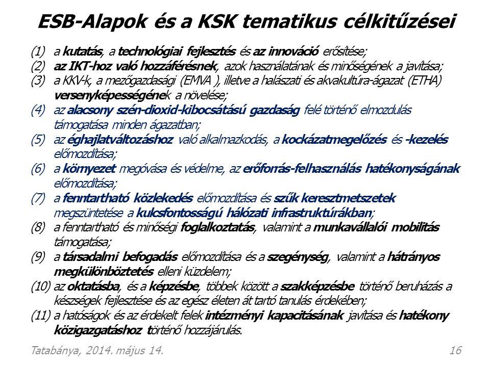 ESB-Alapok és a KSK tematikus célkitűzései (1)a kutatás, a technológiai fejlesztés és az innováció erősítése; (2)az IKT-hoz való hozzáférésnek, azok h