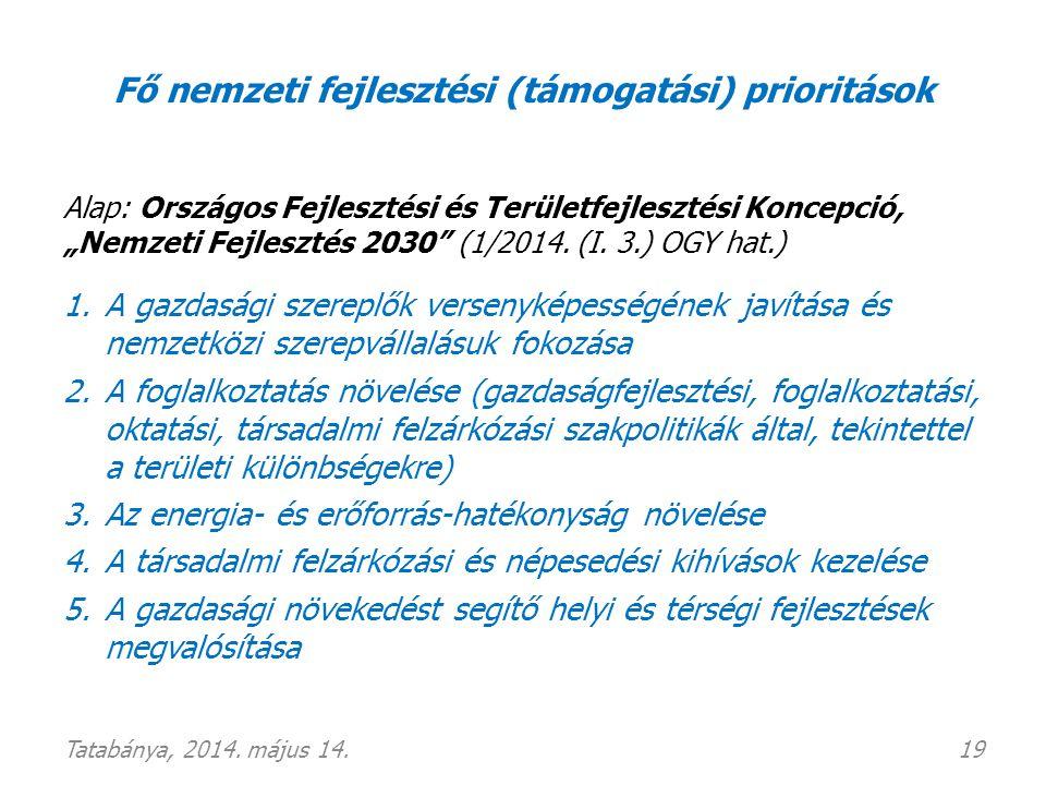 """Fő nemzeti fejlesztési (támogatási) prioritások Alap: Országos Fejlesztési és Területfejlesztési Koncepció, """"Nemzeti Fejlesztés 2030"""" (1/2014. (I. 3.)"""