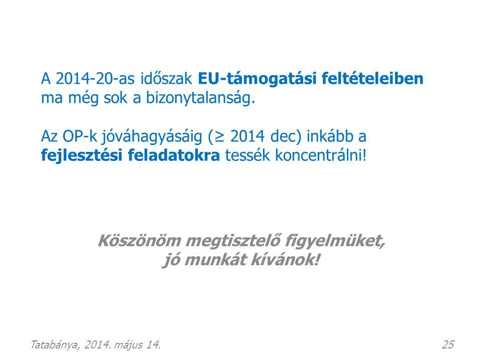 A 2014-20-as időszak EU-támogatási feltételeiben ma még sok a bizonytalanság. Az OP-k jóváhagyásáig (≥ 2014 dec) inkább a fejlesztési feladatokra tess