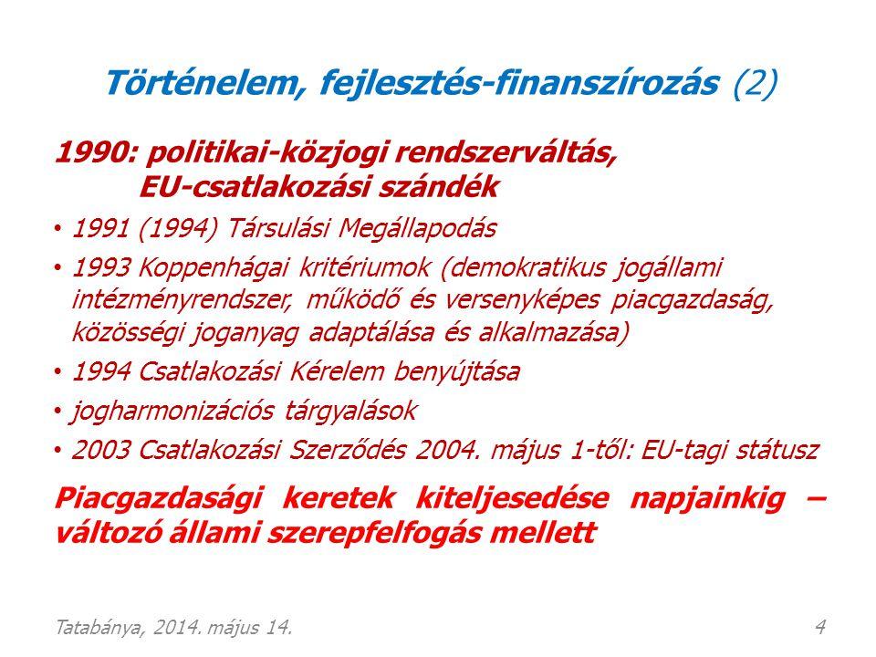 Történelem, fejlesztés-finanszírozás (3): költségvetés, hitelek és támogatások 1990-től: a hazai költségvetési és egyéb belső források mellett bővülő külső hitel-kínálat és támogatások: • IBRD 1982-től, • EBRD 1990-től, EIB 1992-től (hazai ker.