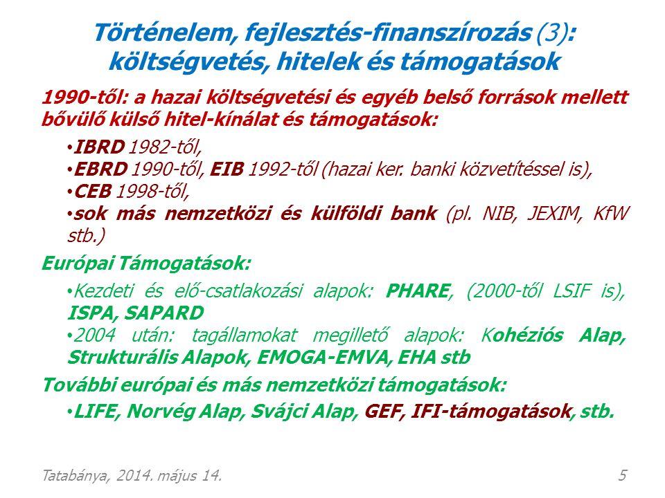 Történelem, fejlesztés-finanszírozás (3): költségvetés, hitelek és támogatások 1990-től: a hazai költségvetési és egyéb belső források mellett bővülő